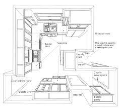 Latest Kitchen Cabinet Layout Ideas Magnificent Floor Plans Design Your Own