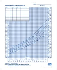 Cdc Growth Chart Template