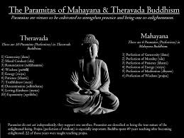 buddhist cheat sheet the paramitas of mahayana theravada buddhism buddhism