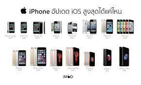 iPhone, iPod Touch, iPad, Apple Watch และ Apple TV แต่ละรุ่นอัปเดต iOS ได้ สูงสุดแค่ไหน