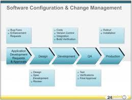process management diagram process database wiring diagram process management diagram process database wiring diagram images