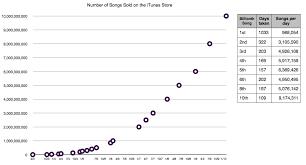 Online Music Store Wikipedia