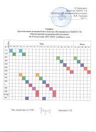 Практика ГБПОУ СК Пятигорский медицинский колледж  Памятка обучающимся для прохождения производственной практики
