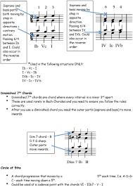 Bach Chord Progression Chart Bach Chorales A Guide Pdf Free Download