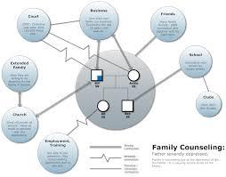 Free Eco Map Software Work Kids Social Work School Social Work