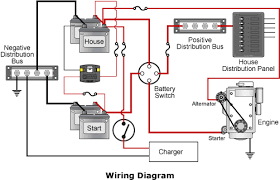 how to install a perko dual battery switch luxury squished page 4 wiring diagram dogboifo how to install a perko dual battery switch unique diagram further blue sea automatic charging relay