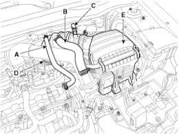hyundai elantra starter location hyundai 2002 hyundai accent engine diagram 2002 image about wiring