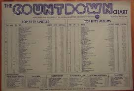 Australian Album Charts