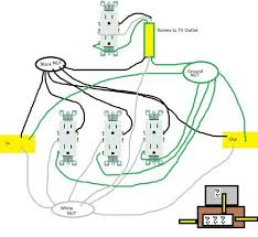 wiring diagram for adding outlets the wiring diagram 3 gang outlet wiring diagram nilza wiring diagram