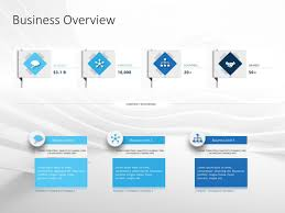 Company Overview Templates Business Overview Powerpoint Template Company Overview
