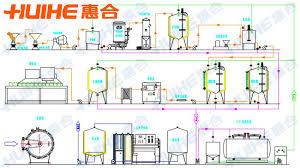 Soya Bean Milk Production Line Hangzhou Huihe Equipment Co