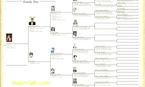 Tree Diagram Maker Together With Family Tree Diagram Maker Family