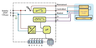 central lighting inverter wiring diagram central non maintained emergency lighting wiring diagram wiring diagram on central lighting inverter wiring diagram