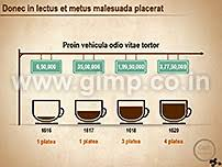 ppt business plan presentation business plan ppt for coffee shop