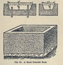Concrete Cistern Tank Design Concrete Tanks And Cisterns Tank Portland Gravel Water