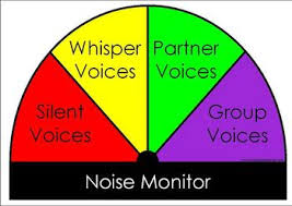 Volume Chart Noise Monitor