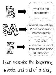 Beginning Middle End Anchor Chart Beginning Middle End Anchor Chart Worksheets Teaching