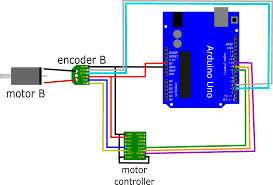 motor encoders arduino bot blogbot blog wiring for a single motor and encoder