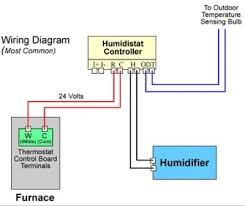 carrier heat pump wiring schematic wiring diagram 2Wire Thermostat Wiring Diagram at Carrier Humidifier Wiring Diagram
