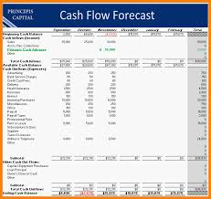 10+ cash flow projection template | technician resume