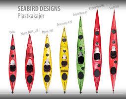 Seabird Designs Seabird Victory Hv