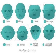 Quelle coupe pour les visages carrés ? Epingle Sur Visage Tous Savoir Coiffure Forme Entretiens