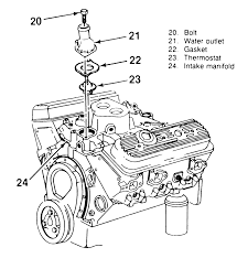 Charming 5 7 vortec engine diagram ideas wiring diagram ideas