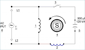 capacitor start motor wiring diagram bestharleylinks info capacitor start ac motor wiring diagram fine ac motor wiring ideas electrical wiring diagram ideas