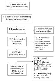 The Cureus Journal Of Medical Science Peer Reviewed Open