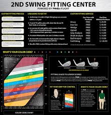 Ping Golf Grip Chart Ping Golf Club Fitting Chart Www Bedowntowndaytona Com