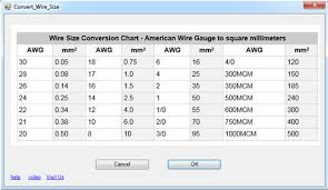 Revit Add Ons Convert Wire Size Awg To Mm Add In