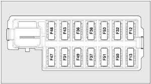 ford ka (2008 2016) fuse box diagram auto genius 2003 Ford F-150 Fuse Diagram ford ka (2008 2016) fuse box diagram