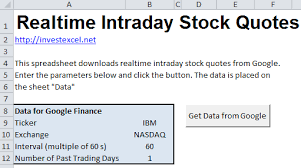 Stock Quote For Impressive Free Intraday Stock Data In Excel