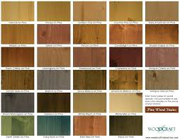 Mahogany Stain Color Chart Wood Furniture Color Names Mahogany Chart Dark Hex Catchy