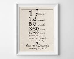 best ideas about anniversary gift ideas for wife save or pin 1st anniversary gift for