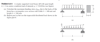 A simply supported wood beam AB with span length L