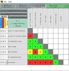 Sodium Hydroxide Compatibility Chart Solved Professor Crowls Laboratory Contains The Following