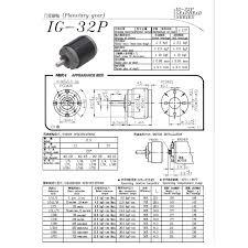 ig32p 24vdc 190 rpm gear motor encoder gear motor datasheet · gearbox datasheet · encoder datasheet