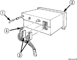 how to change a radio in a 2001 jeep cherokee 2001 jeep grand cherokee wiring diagram at 2001 Jeep Cherokee Stereo Wiring