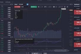 Can bitcoin era make you rich? Bitcoin Era Review Scam Or Legit Icodata