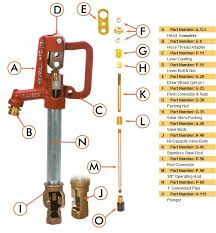 simmons yard hydrant parts. frost free hydranthydrants simmons manufacturing company yard hydrant parts r