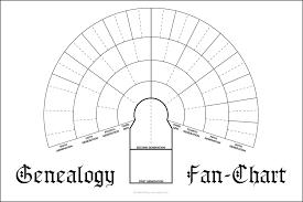 My Fan Chart Six Generation Genealogy Fan Chart Masthof Press
