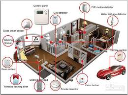 Android Device How To Build Smart Home Security System Anseetec How To Build Smart Home Security System Anseetec