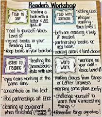 Daily 5 Anchor Charts 2nd Grade 335 Best Reading Images In 2019 Teaching Reading Reading
