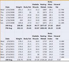 Healthy Muscle Mass Percentage Chart Body Mass Change Fitness Analytics