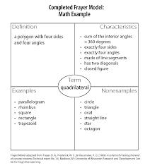 Frayer Model For Math Definition Model Math Quadratic Model Definition Math Dukao Club
