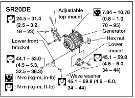 images of nissan sentra alternator wiring diagram wiring diagram 5 3 Alternator Wiring 2001 nissan sentra alternator enough room to get the bolt angle Alternator Wiring Diagram