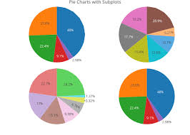 Create Pie Chart In R Pie Charts R Plotly