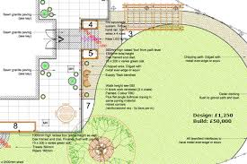 Small Picture Garden Design by Expert Garden Designers Evolving Spaces