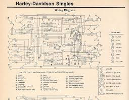 harley davidson wireing diagram from magneto head light tail light